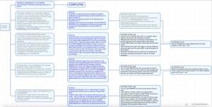Study proposal 2_2